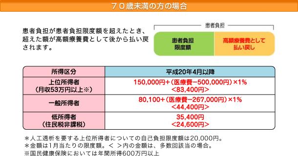 兵庫県国民健康保険団体連合会